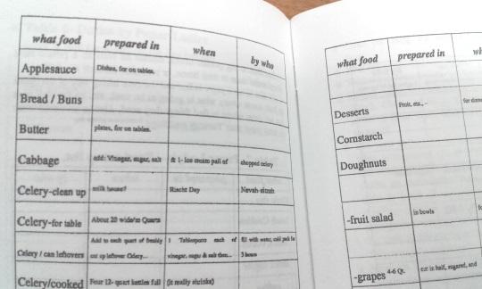 amish-wedding-food-prep-chart