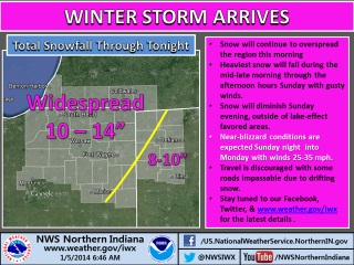 winter-storm-indiana